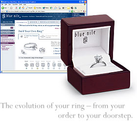 The evolution of your ring - from your order to your doorstep.