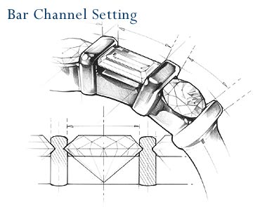 Bar channel setting