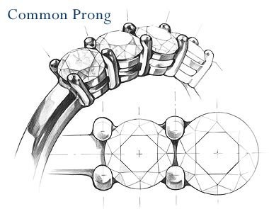 Common prong setting