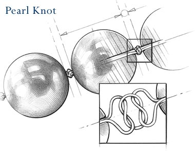 Pearl knot